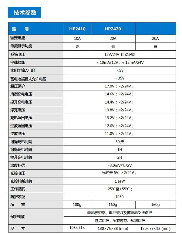 硕日控制器详情页_10