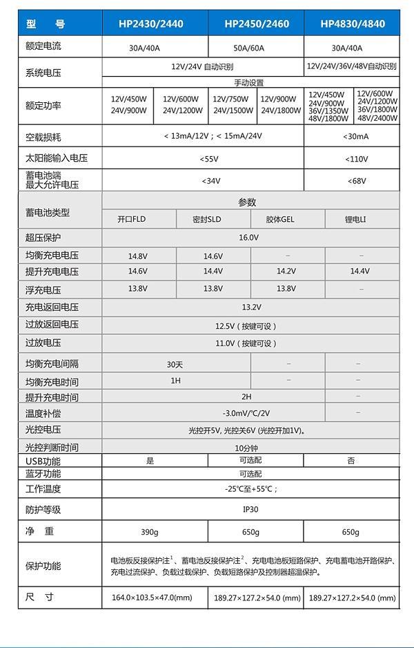 硕日控制器详情页_11