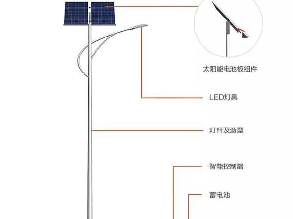 太阳能路灯如何防盗蓄电池防盗安装方法