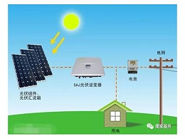 光伏发电简介及应用--星火太阳能