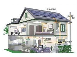 屋顶安装光伏电站好处多多