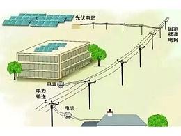 家用光伏发电系统 从申请、安装到收益只需要这几步!--星火太阳能