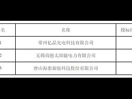 中核汇能中标候选人公示:3GW组件多晶1.2、单晶1.33