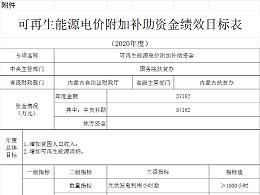 内蒙古下发光伏发电扶贫补贴资金3.7亿元
