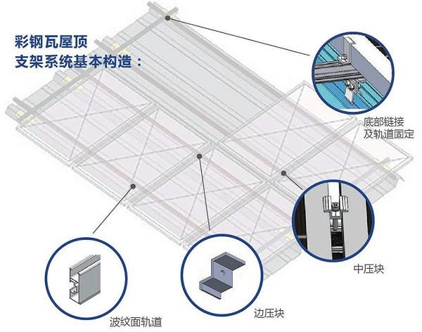 光伏发电-彩钢瓦铝支架