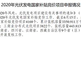 9省未申报,20年太阳能光伏发电申报补贴竞价项目约33.5GW