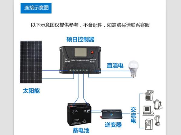 太阳能光伏发电系统的组成和发电原理介绍--星火太阳能