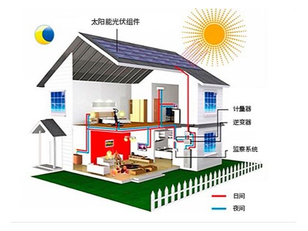 如何预防太阳能电池板隐裂